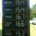 Benzin, Super, Diesel – und der fehlende Überblick